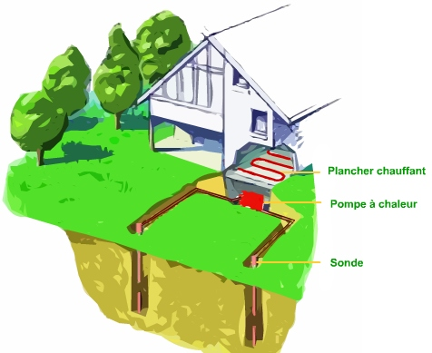 chauffagiste geothermie