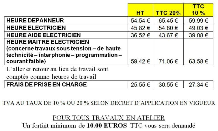 electricien tarif